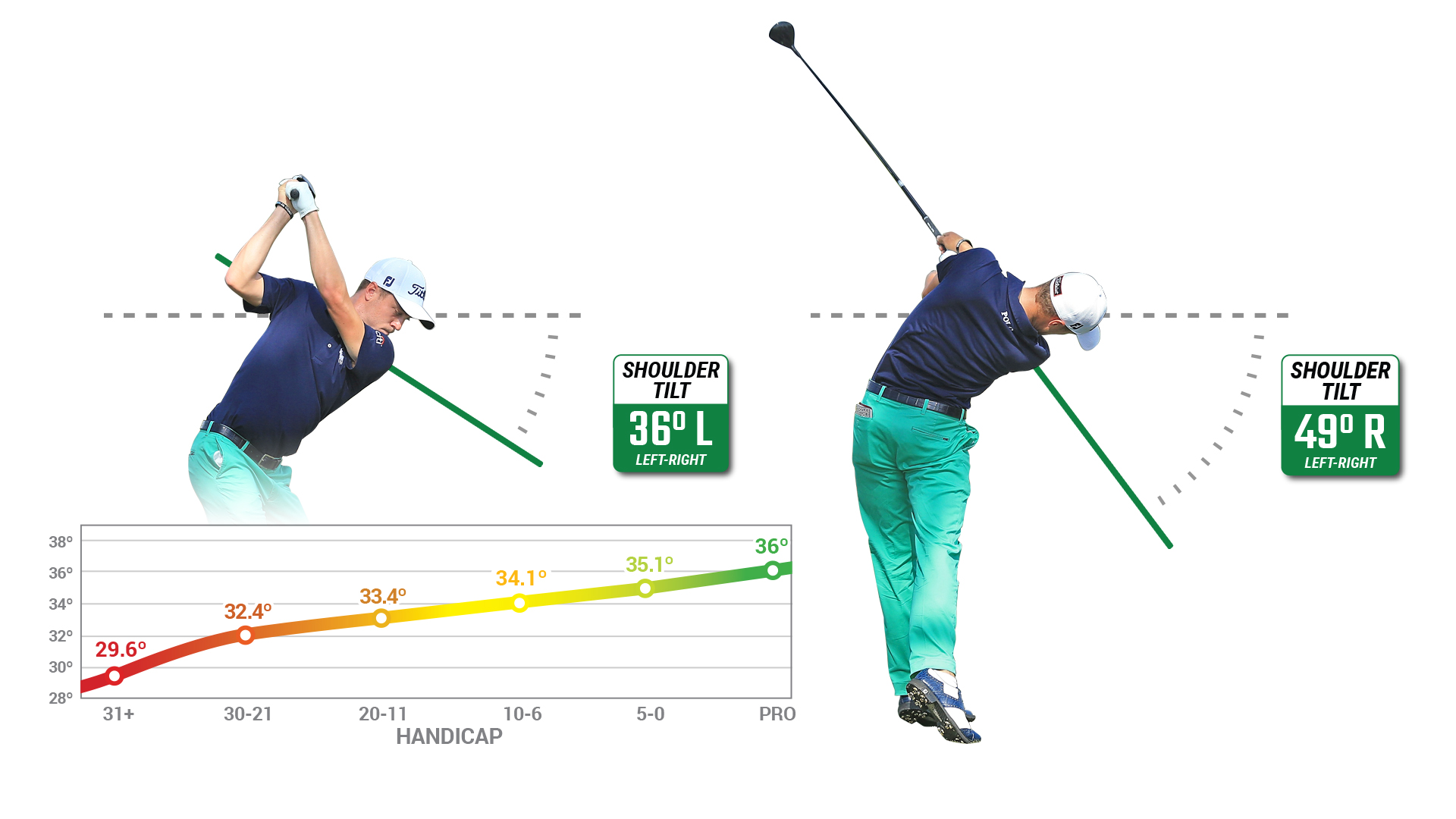 Justin Thomas Shoulder Tilt- Justin Thomas graphic