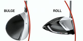 How Clubface Design can affect your shots- header