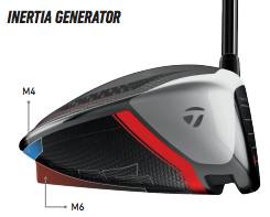 TaylorMade M5 and M6 driver & woods review - M6 inertia generator