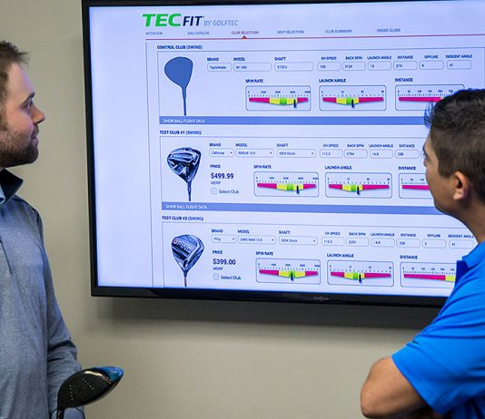 Is a clubfitting really worth it?- header image