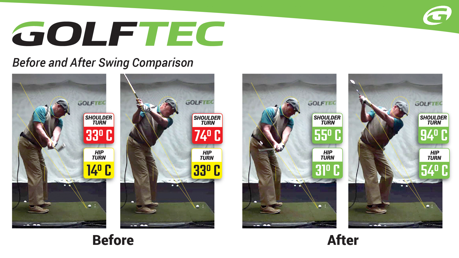 Improve your turn to swing like a pro- before & after comparison