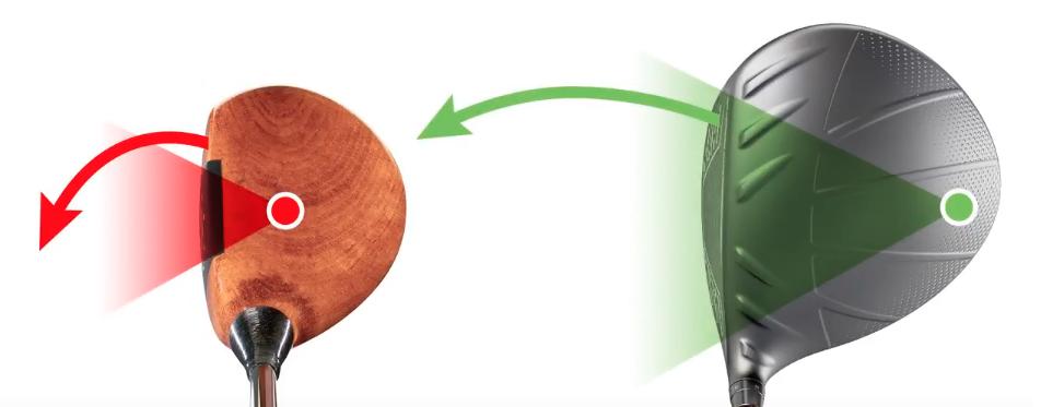 Understanding MOI (moment of inertia)
