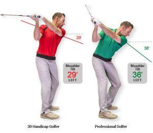 3 keys to create a good golf swing - The GOLFTEC Scramble