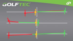 Find your perfect putting stroke- putting graphic